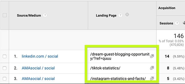 Identify URL Landing Page